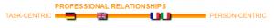 Professional relationships_Nomad_Profiler